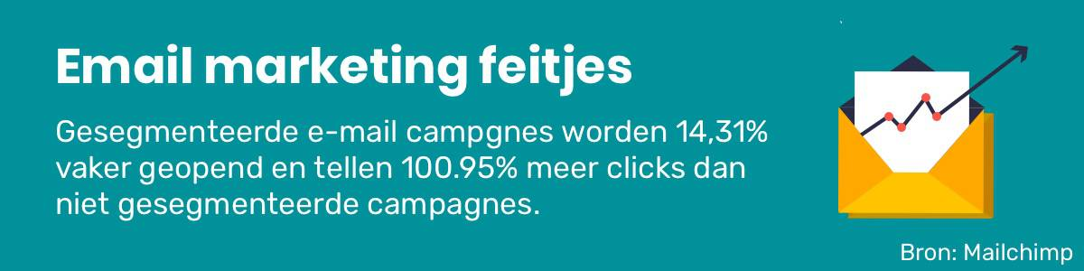 Email marketing feitje