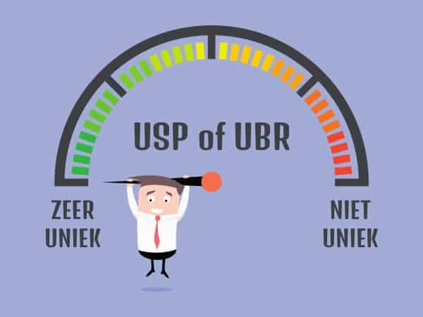 Unique buying reasons: een must voor uw onderneming?