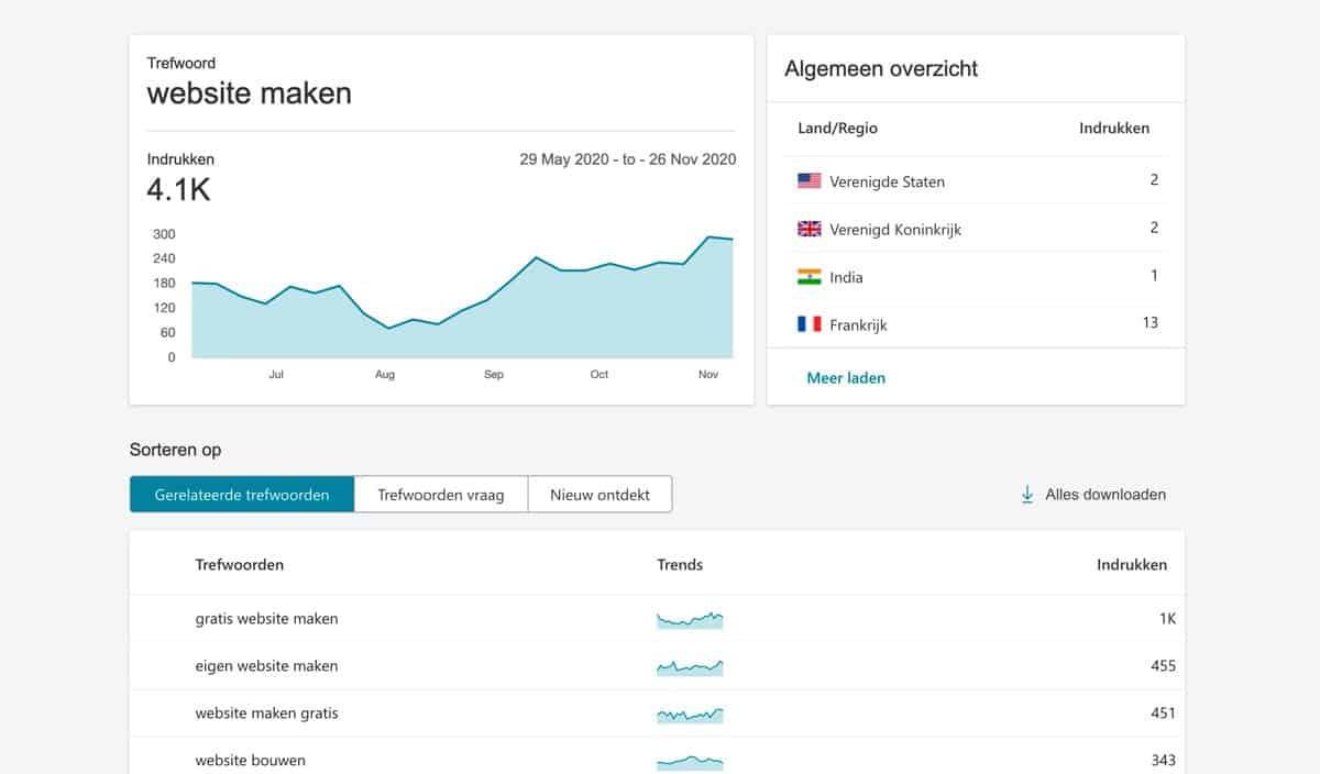 Screenshot Bing Zoekwoordplanner