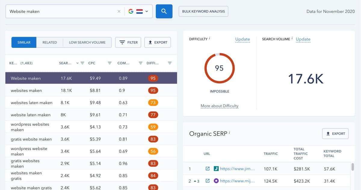 Screenshot SE Ranking